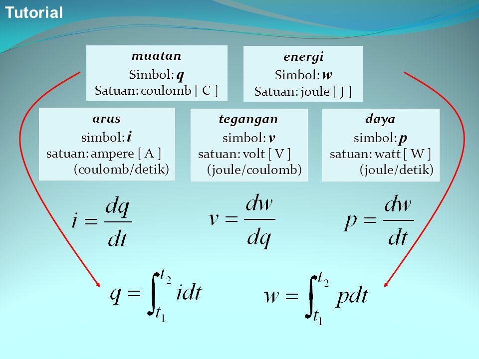 Tutorial muatan Simbol: q Satuan: coulomb [ C ] energi Simbol: w